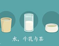 Water, Milk & Tea