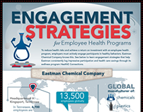 Eastman Chemical Engagement Strategies Infographic