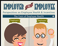 Employer vs. Employee Health and Incentives Infographic