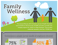 Family Wellness Infographic