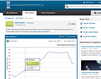 The Integrity Institute Dashboard
