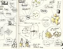 A.L.D.E.A. System [Drafts]
