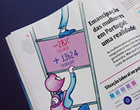 Portugal Gender Gap