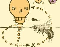 The Stress on Honeybees