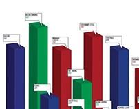 Data Flow Infographic