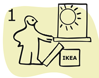 ikea do it yourself ( india )
