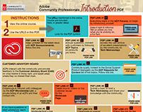 Infographic: Adobe