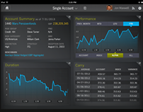 Investment Admin Tools App (iPad)