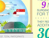 Singapore Runsociety infographic