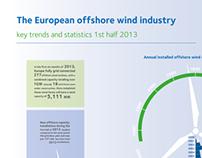Renewables Infographic