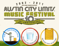 Charity: Water - Event: Austin City Limits (ACL)
