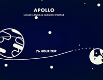 Apollo 11 in 30 Seconds