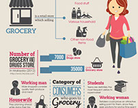 Grocery Infographic