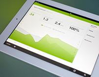 Zendesk iPad 2.0