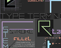 Type Terminology Poster