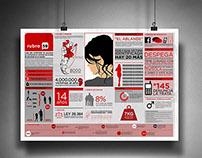 Rubro 59 Infografía