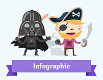 Costumes Infographic
