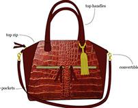 Handbag Design: Mist Croco Satchel