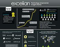 Excelian Infographic
