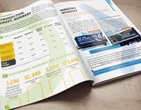 Annual Report - Transportation
