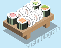 Interactive Sushi Diagram