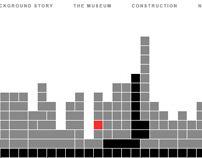 Melnikov House Timeline