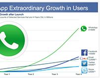 Infographie: Rachat par #Facebook de #WhatsApp.