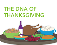 Infographic Design | 23andMe.com DNA of Thanksgiving