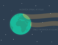 Random Infographics