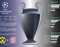 Infographic / UEFA Champions League - Wembley 2013