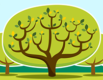 The Family Tree - Environment Cause