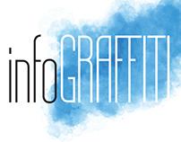 infoGRAFFITI | Branding
