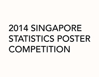 2014 Singapore Statistics Poster Competition