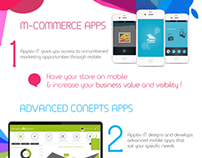 Branding Apptiv-it #Mobile World Congress