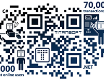 QR Code Design for Titansoft Pte Ltd