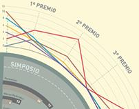 Infografia Bienal FADU
