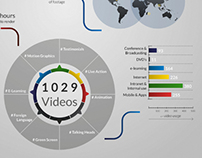 Shoot You Infographic 2013