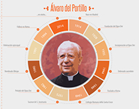Beatificación d. Álvaro del Portillo
