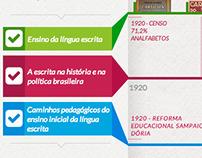 Infográfico Alfabetização e Letramento