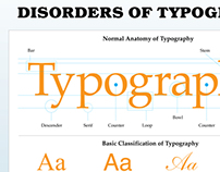 Disorders of Typography Poster