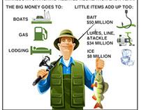 Minnesota Fishing is Big Business