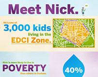 EDCI Infographic
