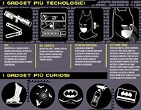 Le armi di Batman_Wisiva.net