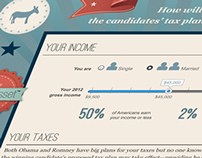 2012 Election Year Tax Showdown