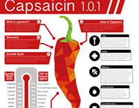 Capsaicin 1.0.1