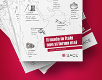 SACE ANNUAL REPORT