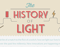 'History of Light' infographic
