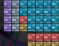 Android App | Chemie