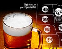 Minnesota Licensed Beverage Association