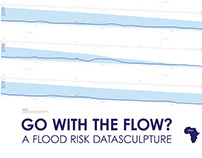 Go With The Flow? A Flood Risk Datasculpture
